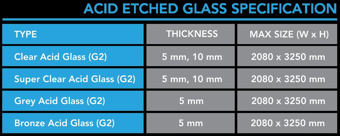 spesifikasi kaca acid etched glass