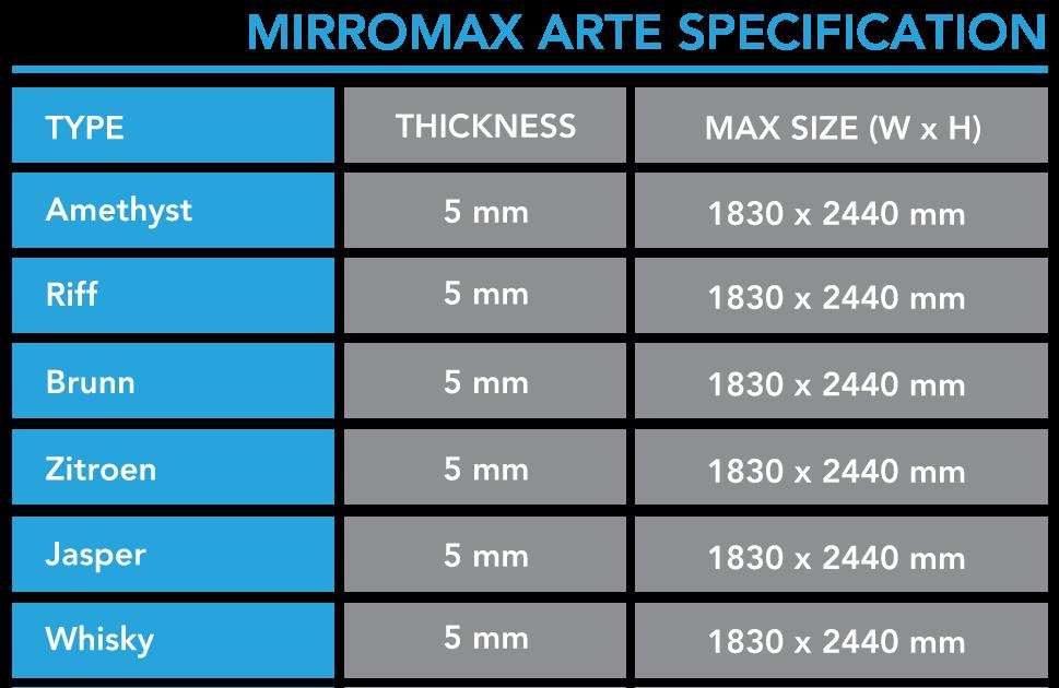 spesifikasi kaca miromax arte