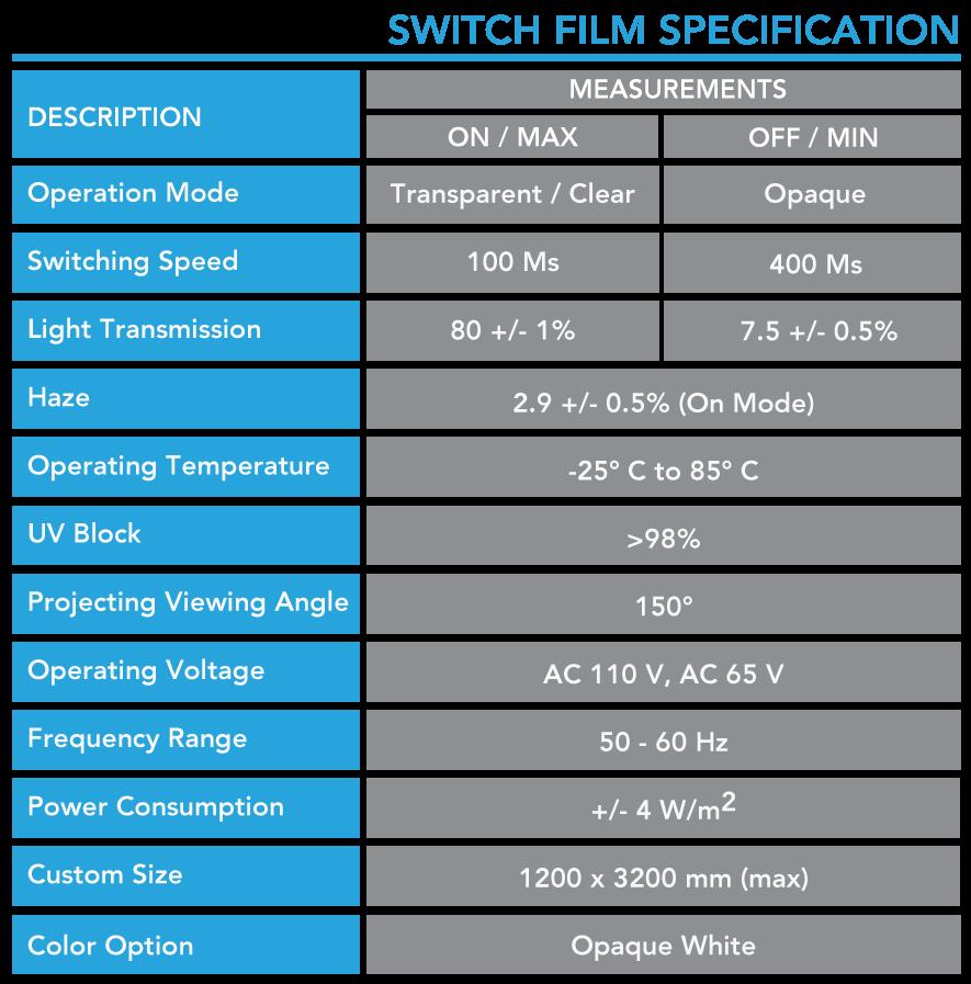spesifikasi switch film